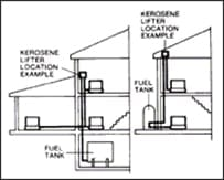 HOUSE HEATING DRAWING